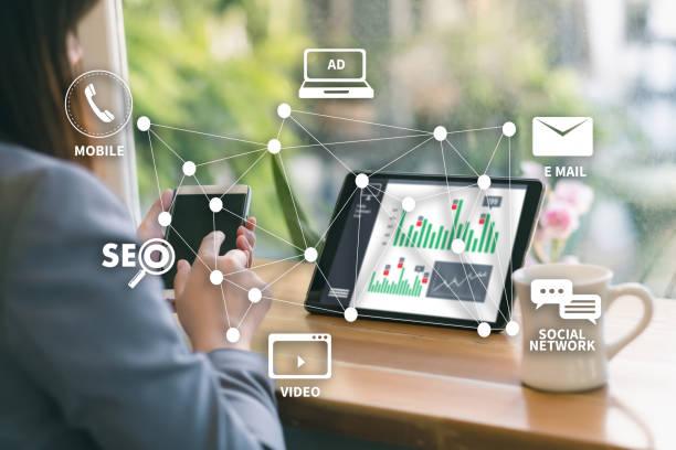 Digital Marketing-Technologies gaining focus in Covid-19 Season
